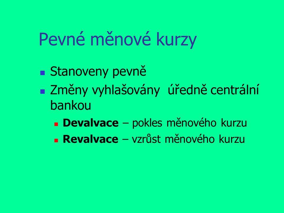 Pevné měnové kurzy Stanoveny pevně Změny vyhlašovány úředně centrální bankou Devalvace – pokles měnového kurzu Revalvace – vzrůst měnového kurzu