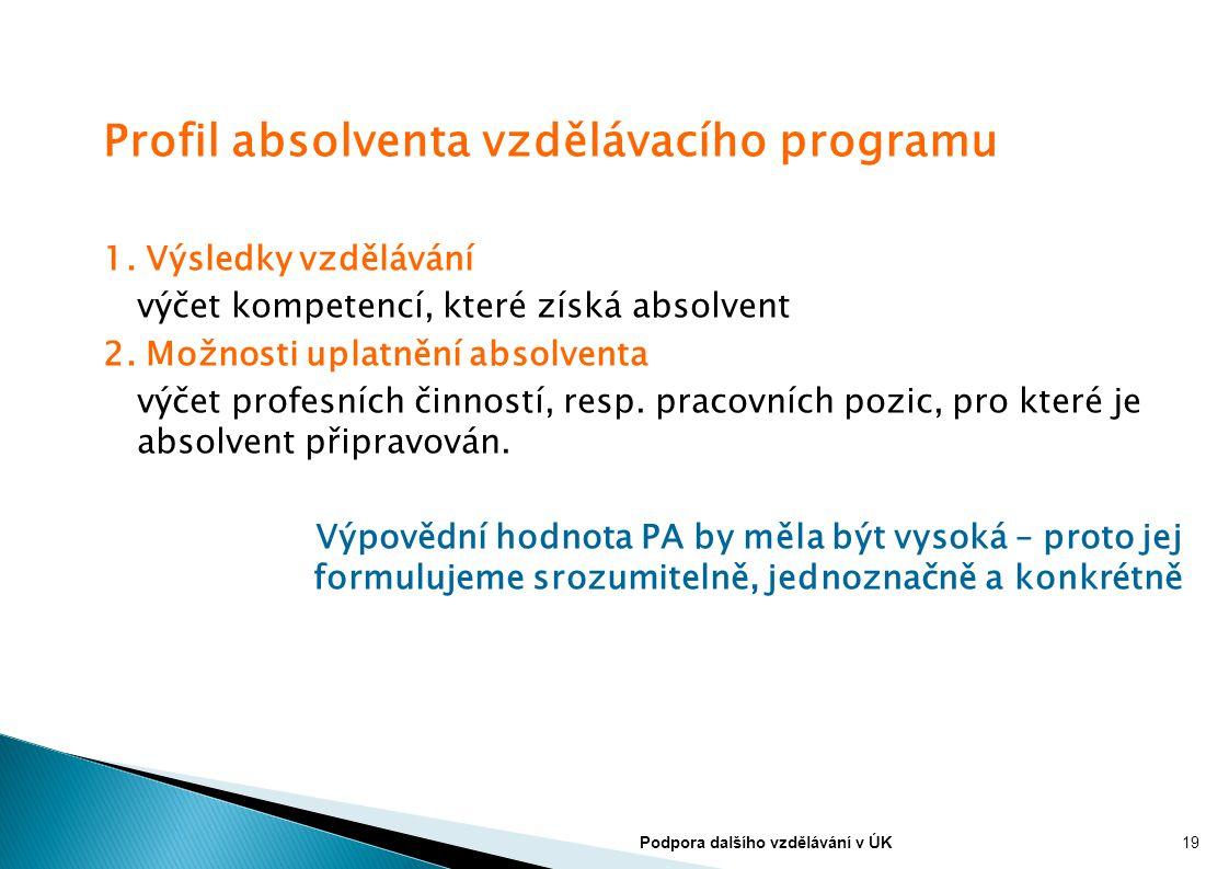 Profil absolventa vzdělávacího programu 1. Výsledky vzdělávání výčet kompetencí, které získá absolvent 2. Možnosti uplatnění absolventa výčet profesní