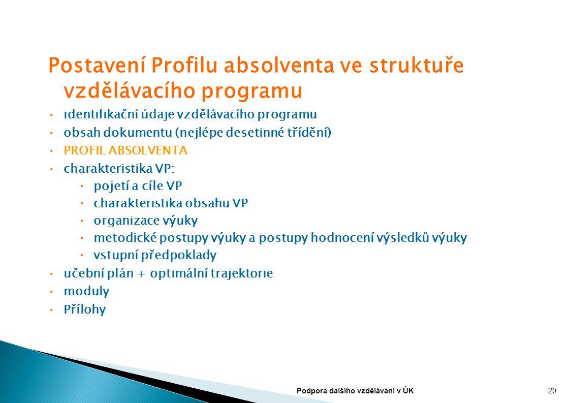 Postavení Profilu absolventa ve struktuře vzdělávacího programu identifikační údaje vzdělávacího programu obsah dokumentu (nejlépe desetinné třídění)