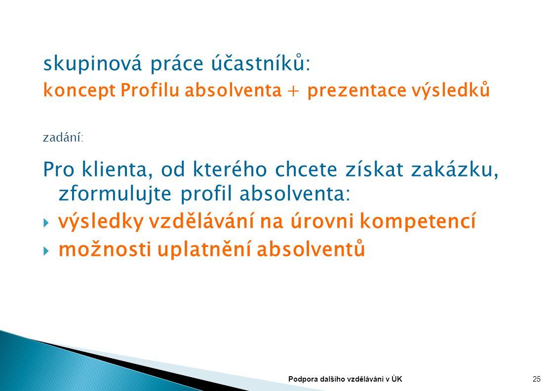 skupinová práce účastníků: koncept Profilu absolventa + prezentace výsledků zadání: Pro klienta, od kterého chcete získat zakázku, zformulujte profil