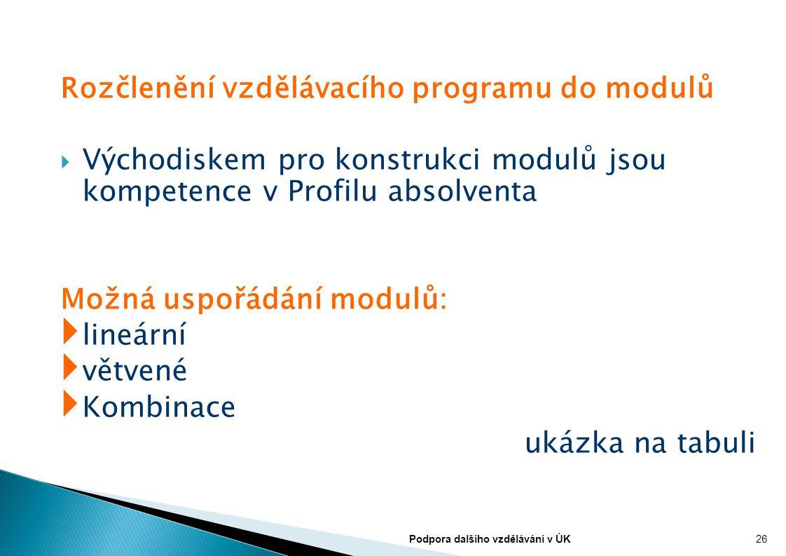 Rozčlenění vzdělávacího programu do modulů  Východiskem pro konstrukci modulů jsou kompetence v Profilu absolventa Možná uspořádání modulů:  lineárn