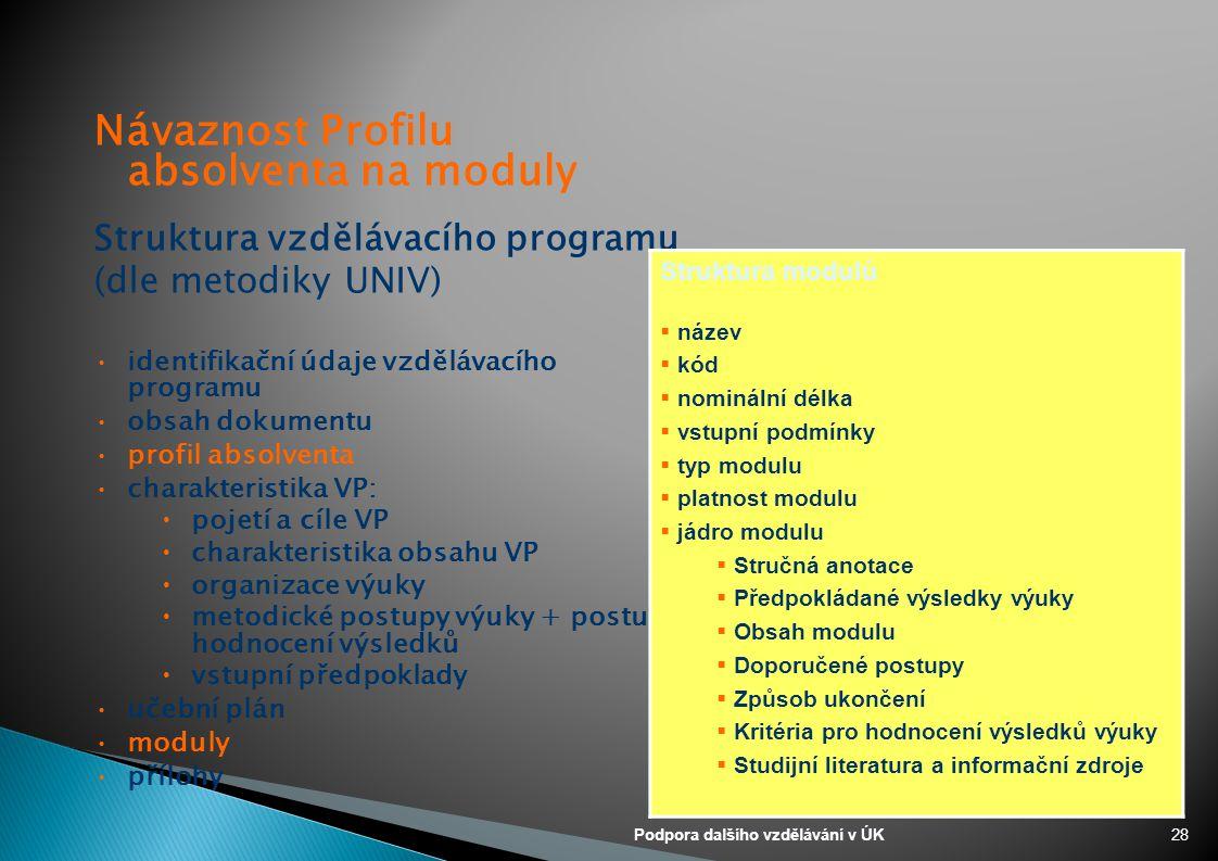 Návaznost Profilu absolventa na moduly Struktura vzdělávacího programu (dle metodiky UNIV) identifikační údaje vzdělávacího programu obsah dokumentu p