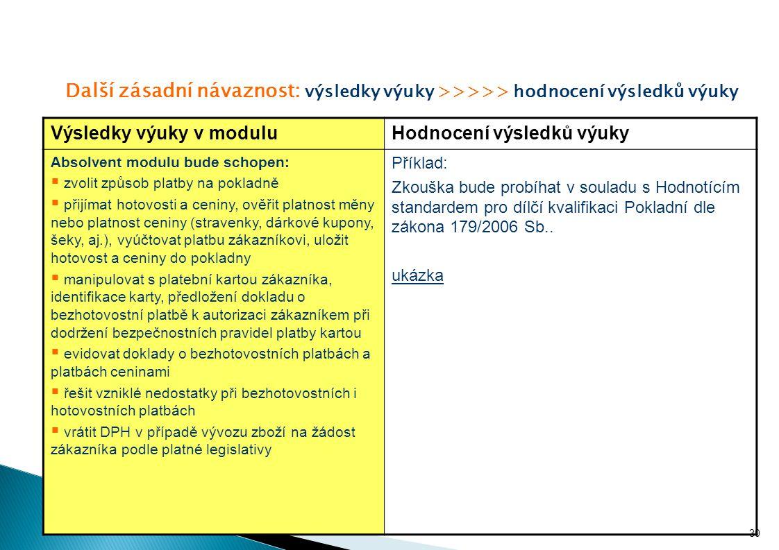 Další zásadní návaznost: výsledky výuky >>>>> hodnocení výsledků výuky Výsledky výuky v moduluHodnocení výsledků výuky Absolvent modulu bude schopen: