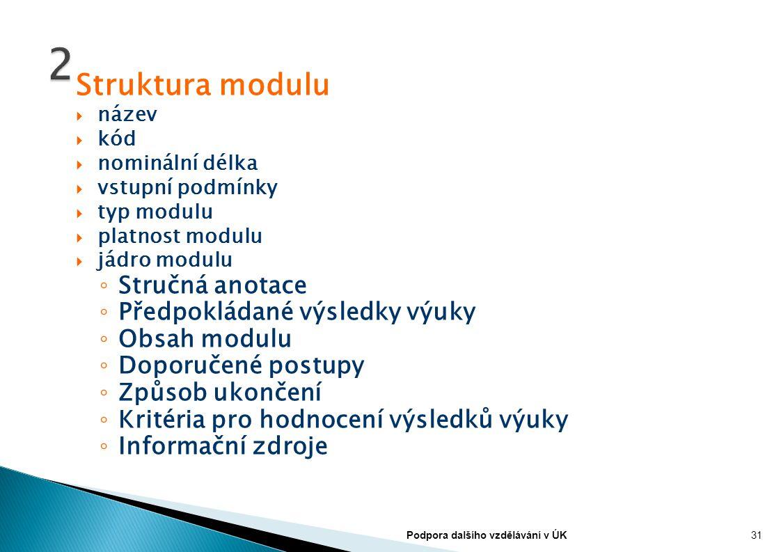 Struktura modulu  název  kód  nominální délka  vstupní podmínky  typ modulu  platnost modulu  jádro modulu ◦ Stručná anotace ◦ Předpokládané vý