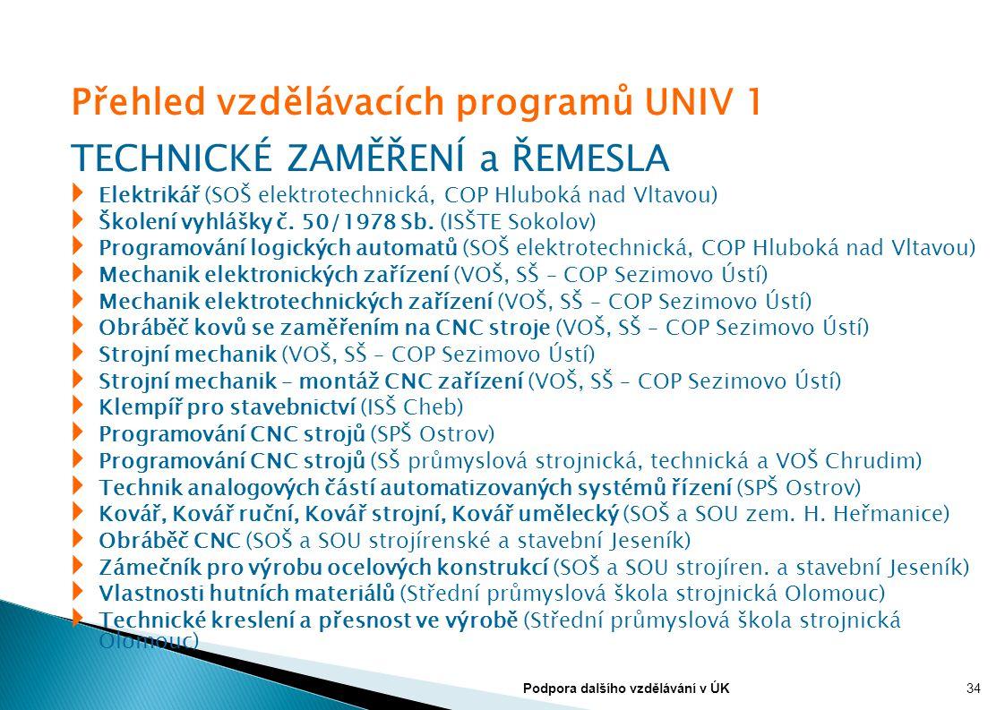 Přehled vzdělávacích programů UNIV 1 TECHNICKÉ ZAMĚŘENÍ a ŘEMESLA  Elektrikář (SOŠ elektrotechnická, COP Hluboká nad Vltavou)  Školení vyhlášky č. 5