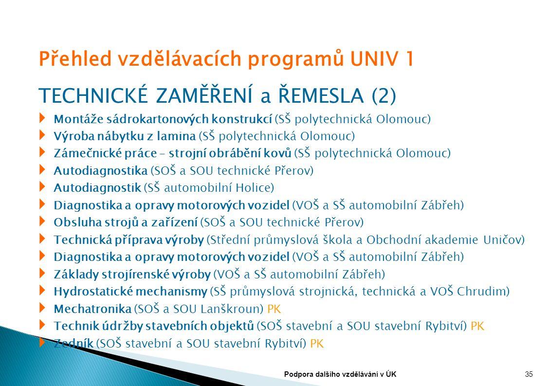 Přehled vzdělávacích programů UNIV 1 TECHNICKÉ ZAMĚŘENÍ a ŘEMESLA (2)  Montáže sádrokartonových konstrukcí (SŠ polytechnická Olomouc)  Výroba nábytk