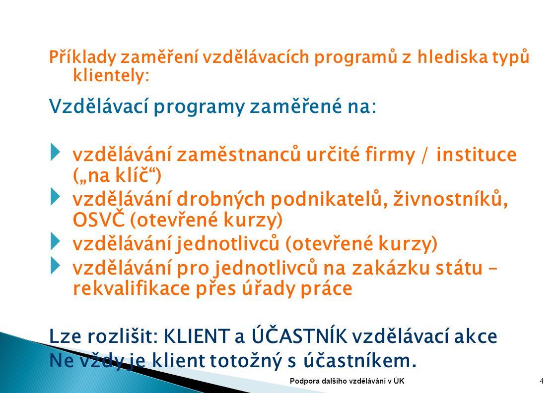 Příklady zaměření vzdělávacích programů z hlediska typů klientely: Vzdělávací programy zaměřené na:  vzdělávání zaměstnanců určité firmy / instituce