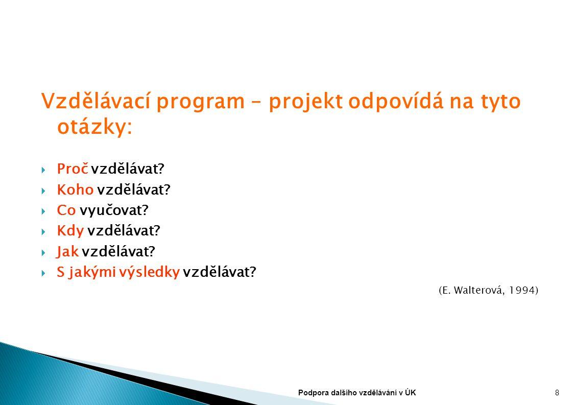 Profil absolventa vzdělávacího programu 1.