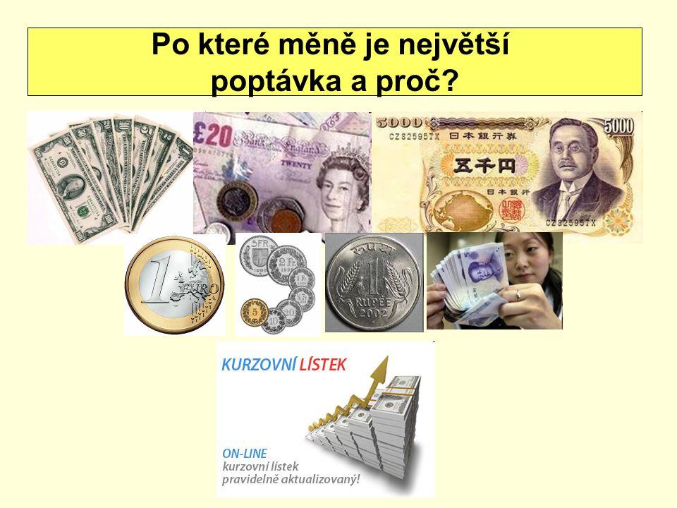 Po které měně je největší poptávka a proč? EXCHANGE s.r.o.