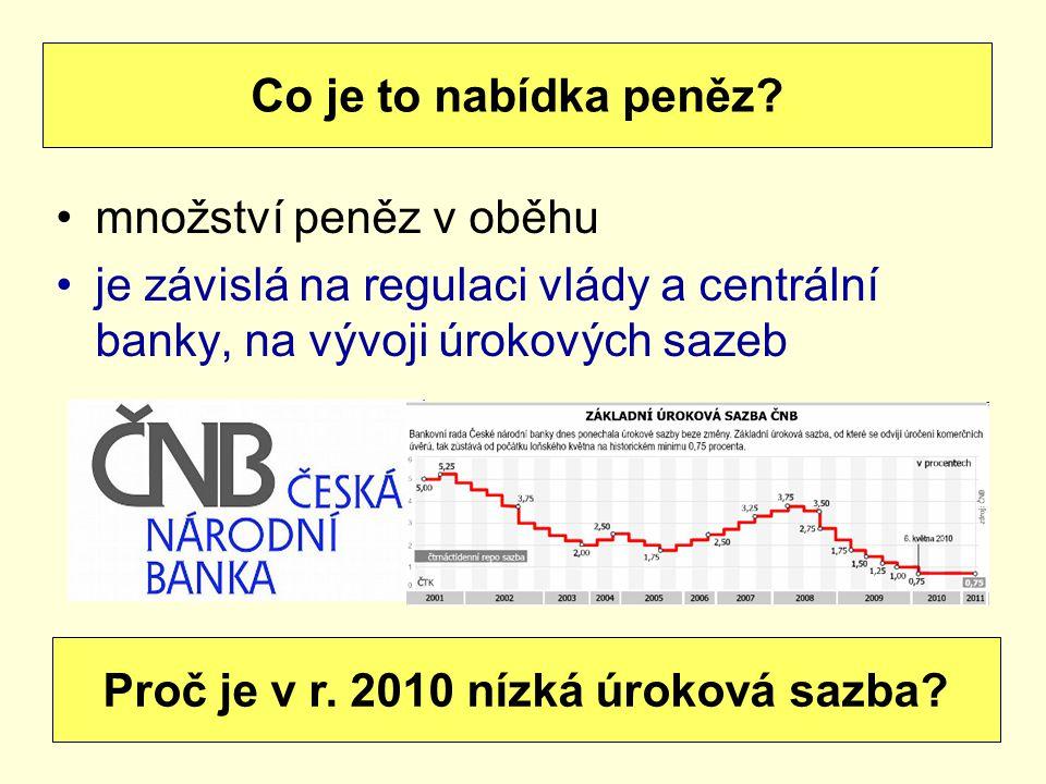 množství peněz v oběhu je závislá na regulaci vlády a centrální banky, na vývoji úrokových sazeb Co je to nabídka peněz? Proč je v r. 2010 nízká úroko