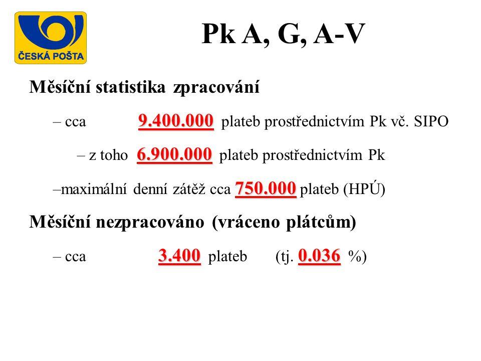 Pk A, G, A-V Měsíční statistika zpracování 9.400.000 – cca 9.400.000 plateb prostřednictvím Pk vč.