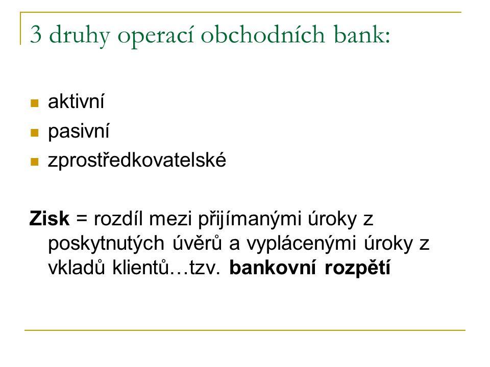 3 druhy operací obchodních bank: aktivní pasivní zprostředkovatelské Zisk = rozdíl mezi přijímanými úroky z poskytnutých úvěrů a vyplácenými úroky z v