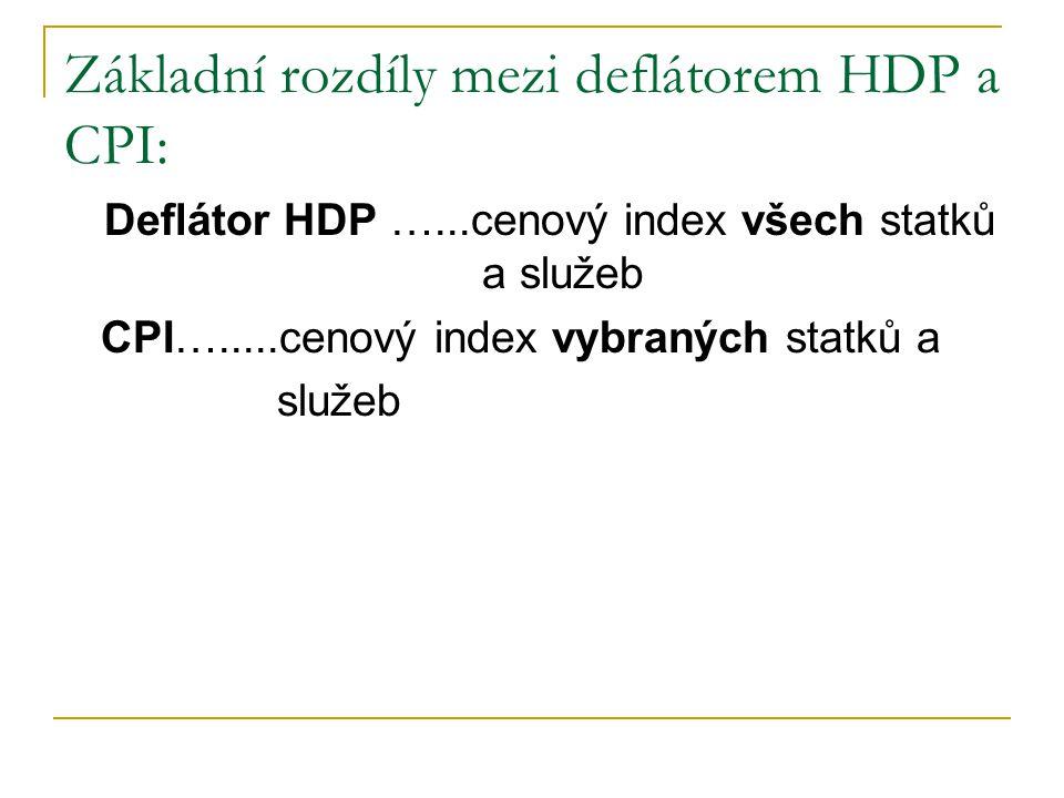 Základní rozdíly mezi deflátorem HDP a CPI: Deflátor HDP …...cenový index všech statků a služeb CPI….....cenový index vybraných statků a služeb
