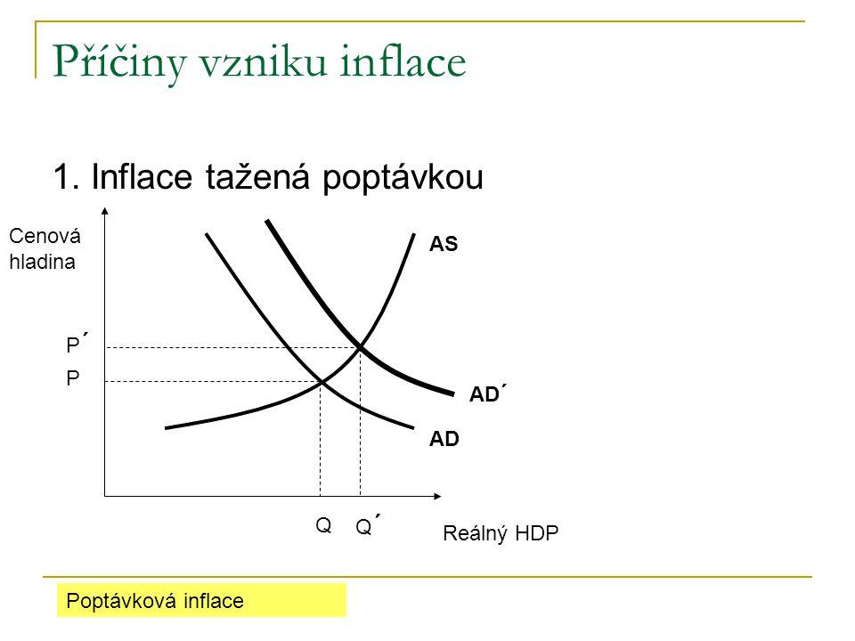 Příčiny vzniku inflace 1. Inflace tažená poptávkou AD AD ´ AS P P´P´ Q Q´Q´ Poptávková inflace Reálný HDP Cenová hladina