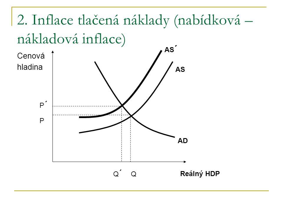 2. Inflace tlačená náklady (nabídková – nákladová inflace) Cenová hladina Reálný HDP AD AS AS ´ Q´Q´ Q P P´P´
