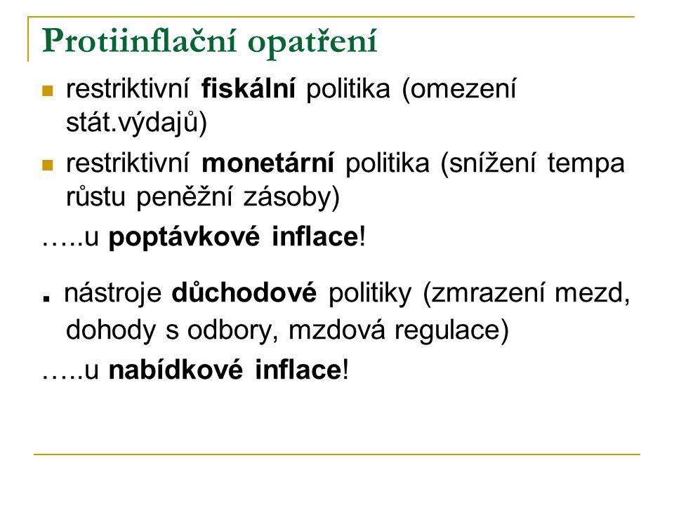 Protiinflační opatření restriktivní fiskální politika (omezení stát.výdajů) restriktivní monetární politika (snížení tempa růstu peněžní zásoby) …..u poptávkové inflace!.
