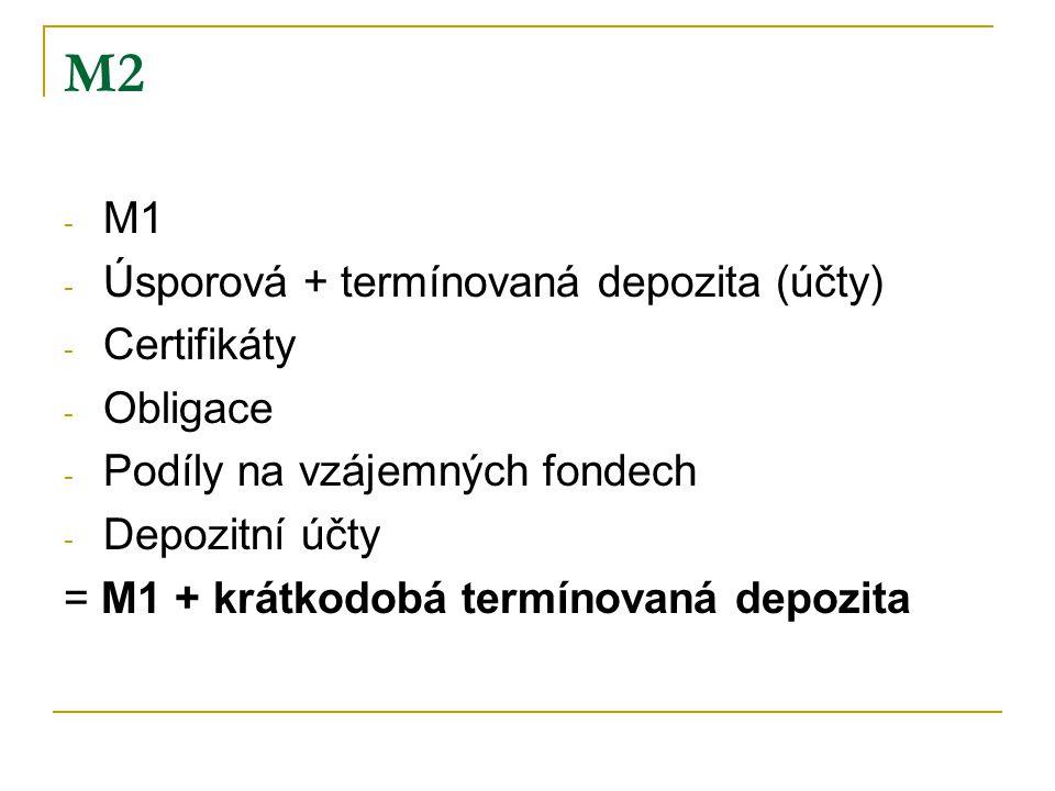 M2 - M1 - Úsporová + termínovaná depozita (účty) - Certifikáty - Obligace - Podíly na vzájemných fondech - Depozitní účty = M1 + krátkodobá termínovan