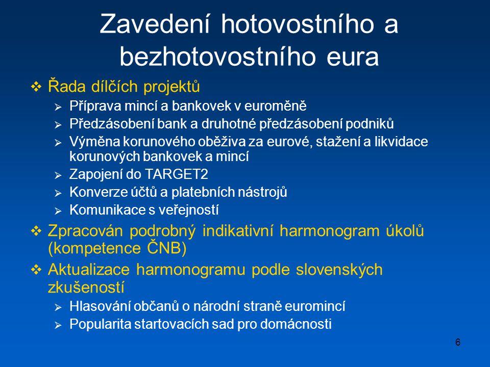 6 Zavedení hotovostního a bezhotovostního eura  Řada dílčích projektů  Příprava mincí a bankovek v euroměně  Předzásobení bank a druhotné předzásobení podniků  Výměna korunového oběživa za eurové, stažení a likvidace korunových bankovek a mincí  Zapojení do TARGET2  Konverze účtů a platebních nástrojů  Komunikace s veřejností  Zpracován podrobný indikativní harmonogram úkolů (kompetence ČNB)  Aktualizace harmonogramu podle slovenských zkušeností  Hlasování občanů o národní straně euromincí  Popularita startovacích sad pro domácnosti