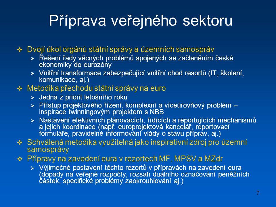 8 Aktivity vůči soukromému sektoru  Zpracované metodické texty  Základní pravidla přepočtu, zaokrouhlování a zarovnávání peněžních částek při zavádění eura  Odhad rozpočtových nákladů spojených s principem nepoškození občana při zavedení eura v ČR  Doporučené postupy při duálním označování spotřebitelských cen  Metodická příprava finančního sektoru na zavedení eura  Monitorování cenového vývoje v období zavádění eura  Plánované úkoly v letošním roce  Příručka připraveného podnikatele  Zásady férových cen při zavádění eura