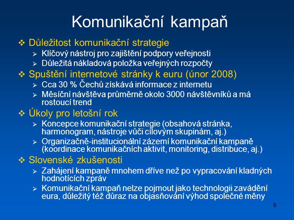 10 www.zavedenieura.cz
