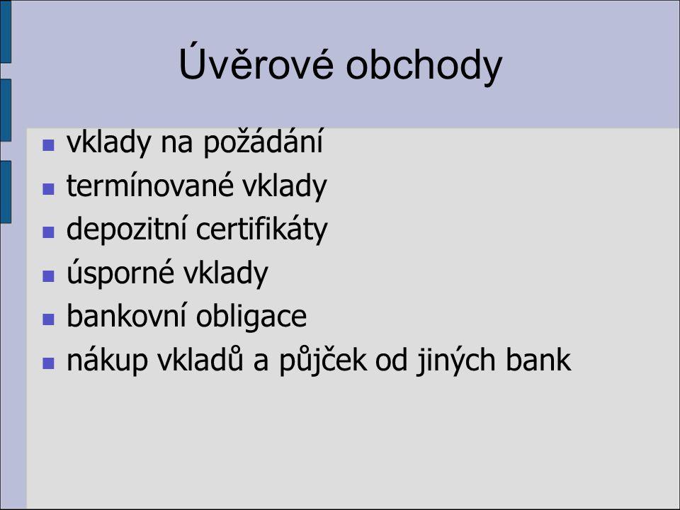Úvěrové obchody vklady na požádání termínované vklady depozitní certifikáty úsporné vklady bankovní obligace nákup vkladů a půjček od jiných bank
