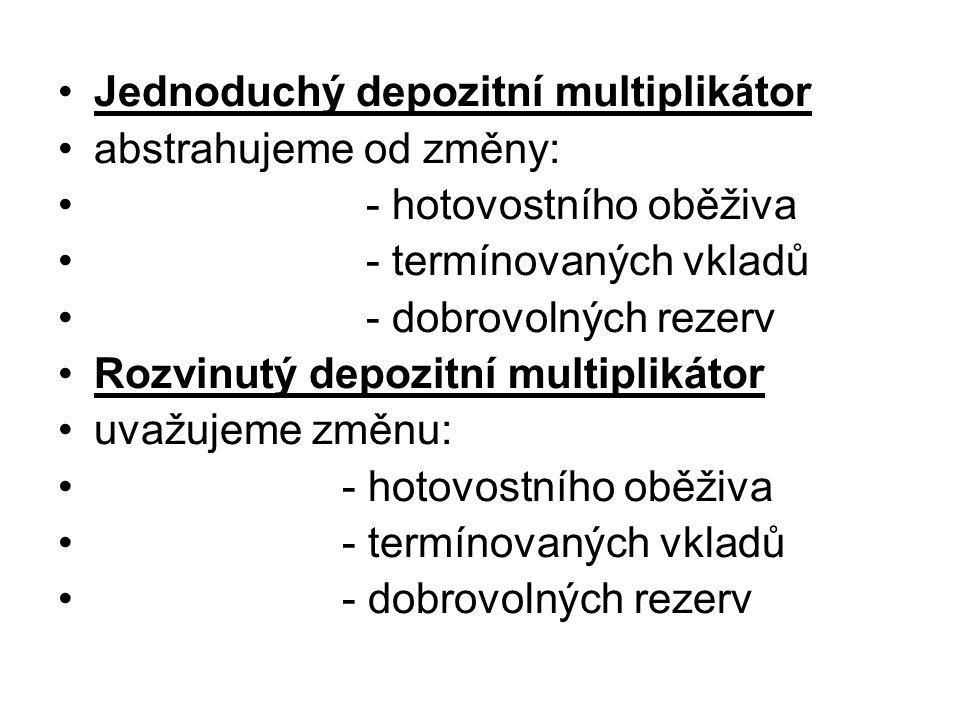 Jednoduchý depozitní multiplikátor abstrahujeme od změny: - hotovostního oběživa - termínovaných vkladů - dobrovolných rezerv Rozvinutý depozitní mult