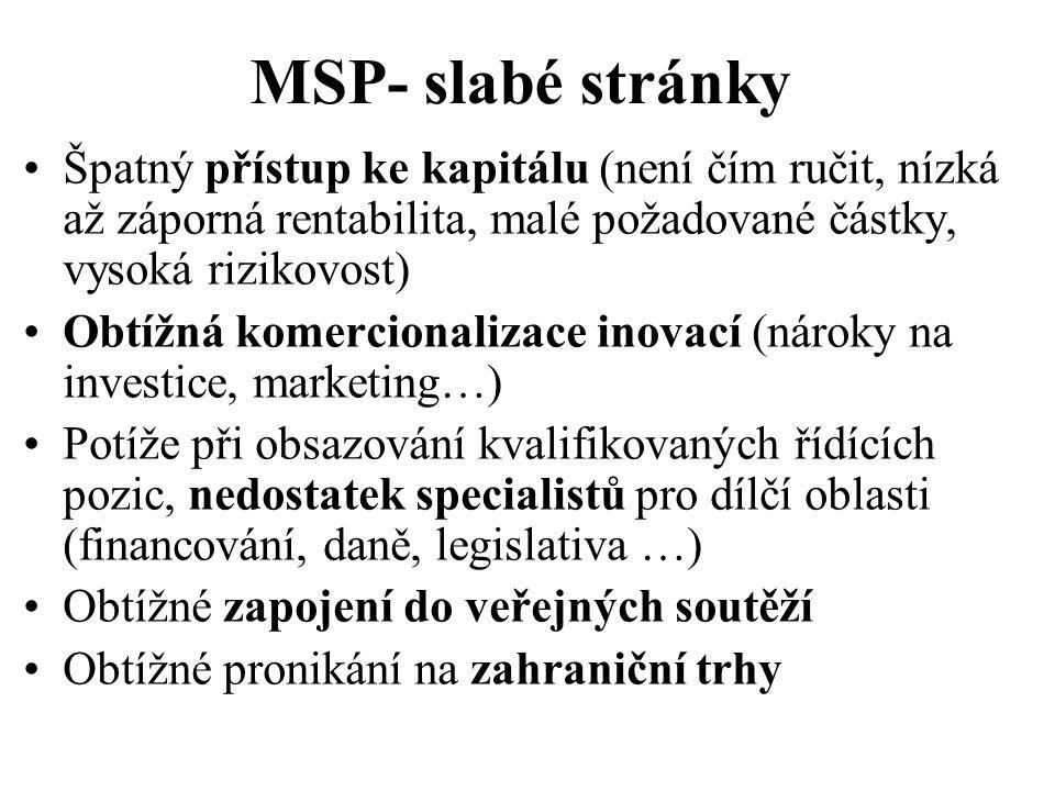 MSP- slabé stránky Špatný přístup ke kapitálu (není čím ručit, nízká až záporná rentabilita, malé požadované částky, vysoká rizikovost) Obtížná komerc