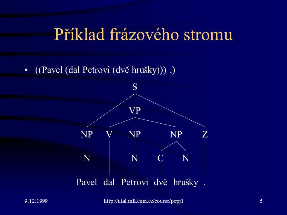 9.12.1999http://ufal.mff.cuni.cz/course/popj15 Příklad frázového stromu ((Pavel (dal Petrovi (dvě hrušky))).) PaveldalPetrovidvěhrušky.