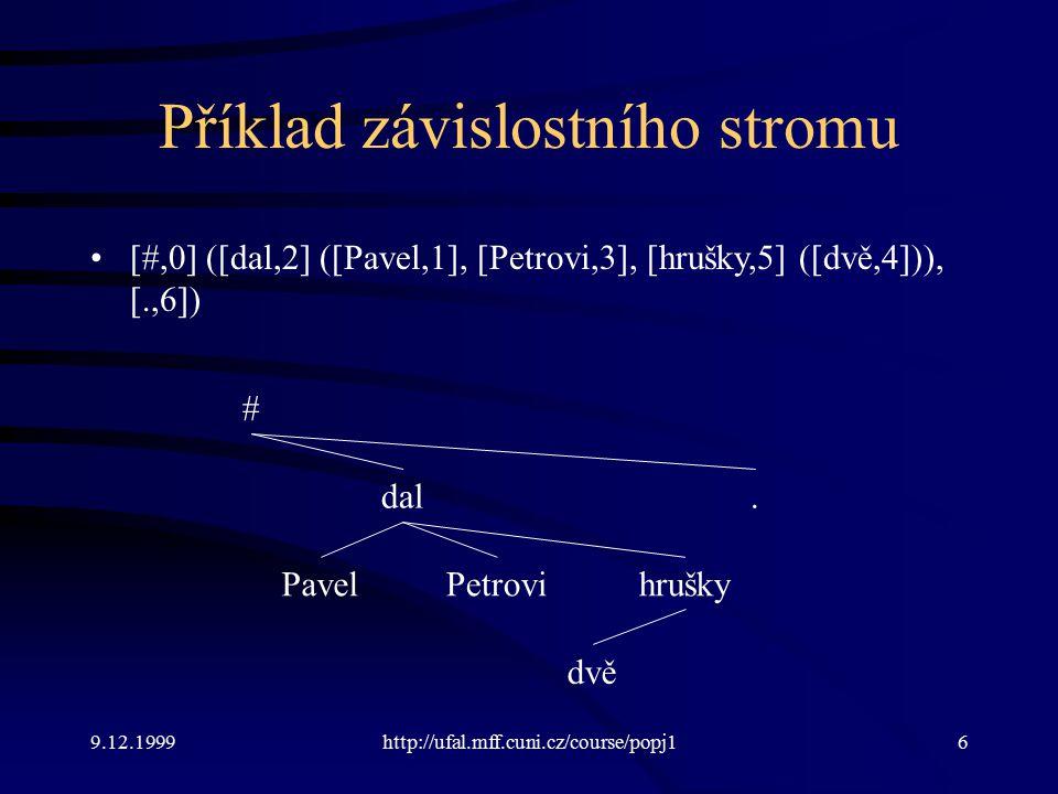 9.12.1999http://ufal.mff.cuni.cz/course/popj16 Příklad závislostního stromu [#,0] ([dal,2] ([Pavel,1], [Petrovi,3], [hrušky,5] ([dvě,4])), [.,6]) Pavel dal Petrovi dvě hrušky.