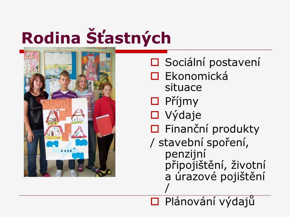 Rodina Samotných  Sociální postavení  Ekonomická situace  Příjmy  Výdaje  Finanční produkty / stavební spoření, penzijní připojištění, životní a úrazové pojištění /  Plánování výdajů