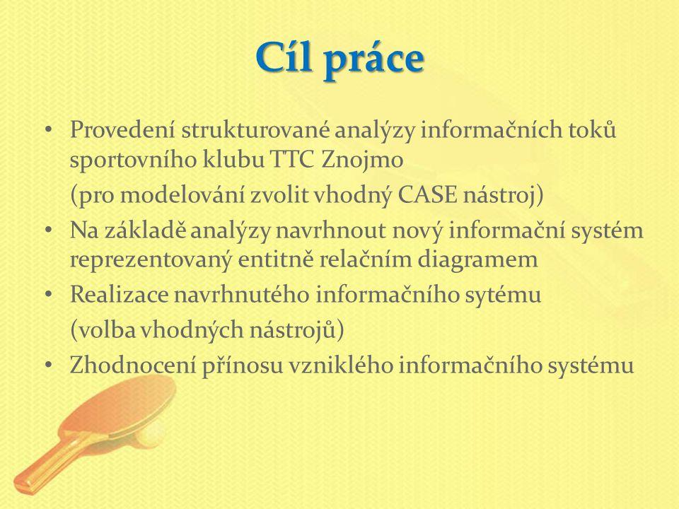 Cíl práce Provedení strukturované analýzy informačních toků sportovního klubu TTC Znojmo (pro modelování zvolit vhodný CASE nástroj) Na základě analýz