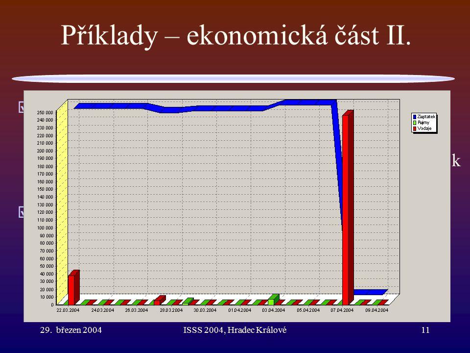 29.březen 2004ISSS 2004, Hradec Králové11 Příklady – ekonomická část II.