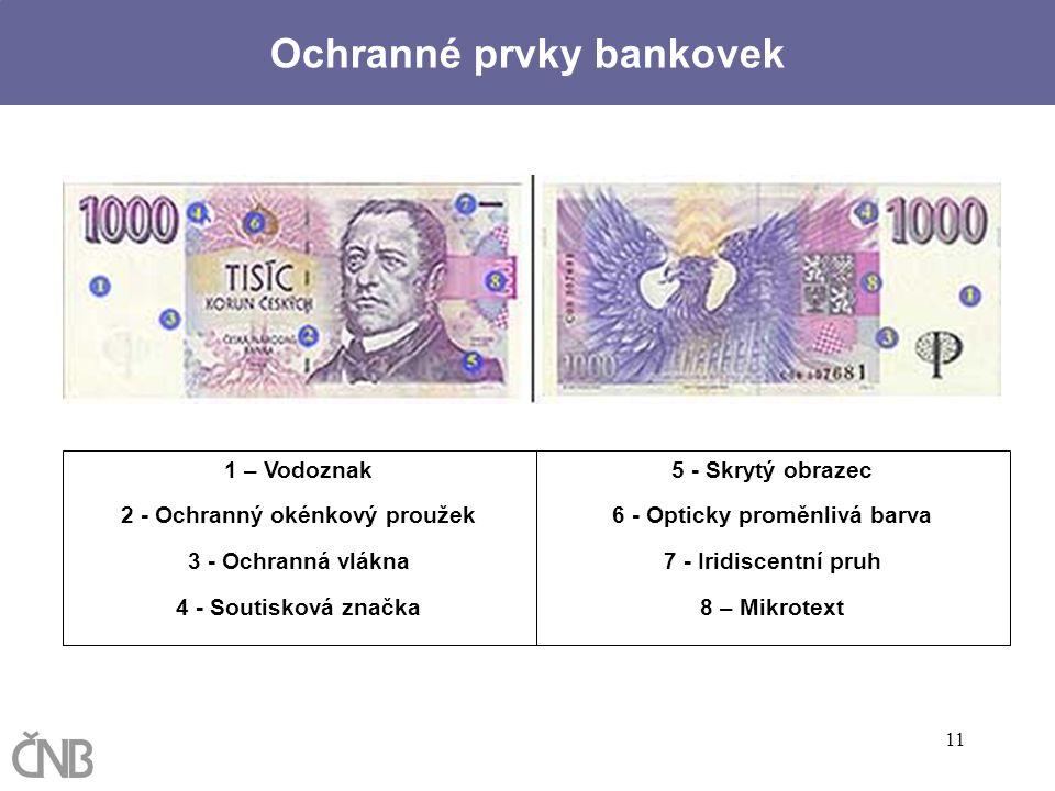 11 1 – Vodoznak 2 - Ochranný okénkový proužek 3 - Ochranná vlákna 4 - Soutisková značka Ochranné prvky bankovek 5 - Skrytý obrazec 6 - Opticky proměnl