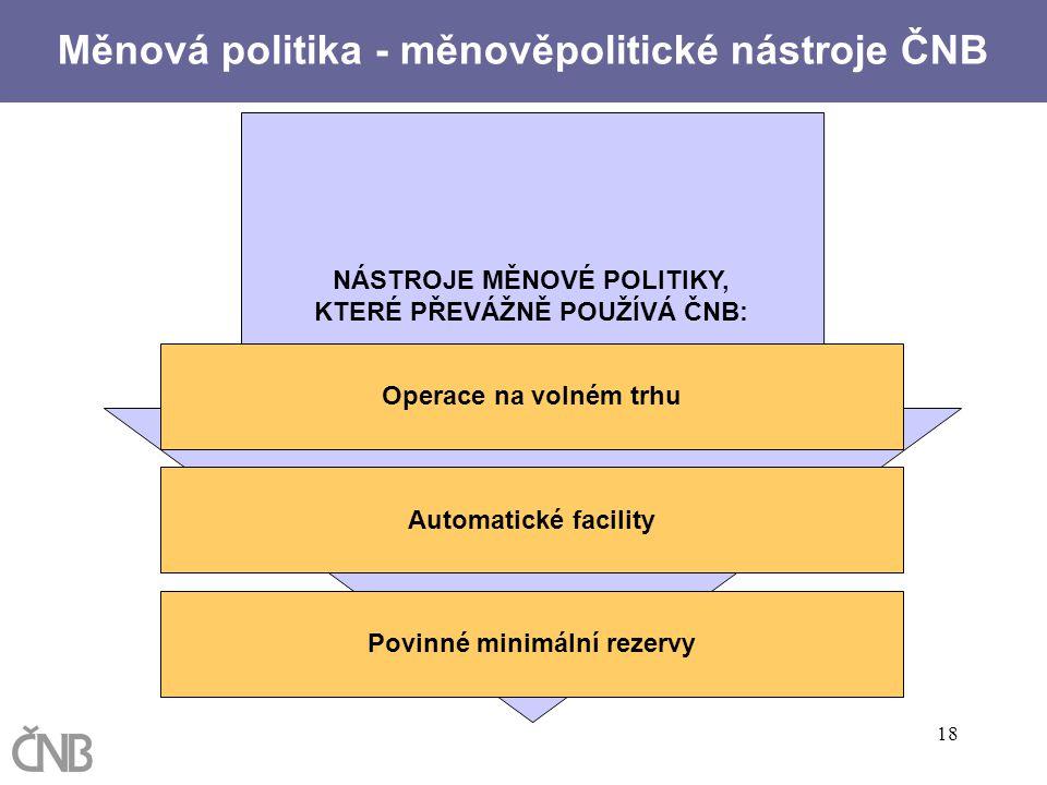 18 NÁSTROJE MĚNOVÉ POLITIKY, KTERÉ PŘEVÁŽNĚ POUŽÍVÁ ČNB: Operace na volném trhu Automatické facility Povinné minimální rezervy Měnová politika - měnov