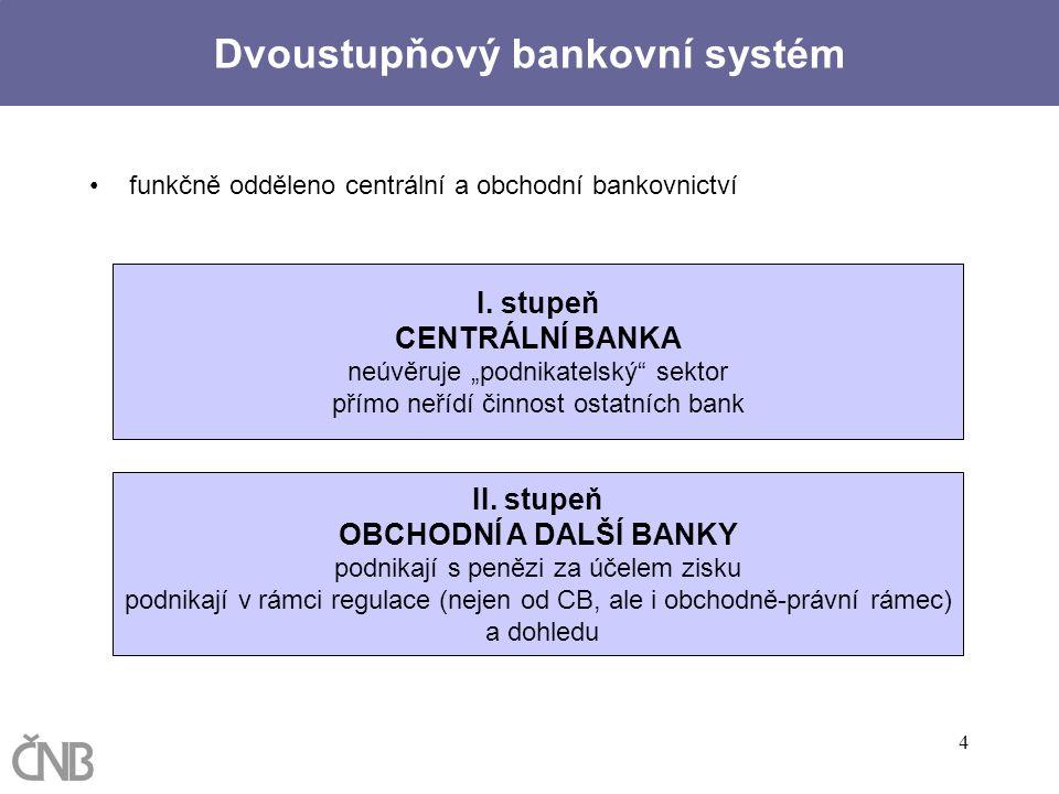 """4 I. stupeň CENTRÁLNÍ BANKA neúvěruje """"podnikatelský"""" sektor přímo neřídí činnost ostatních bank II. stupeň OBCHODNÍ A DALŠÍ BANKY podnikají s penězi"""