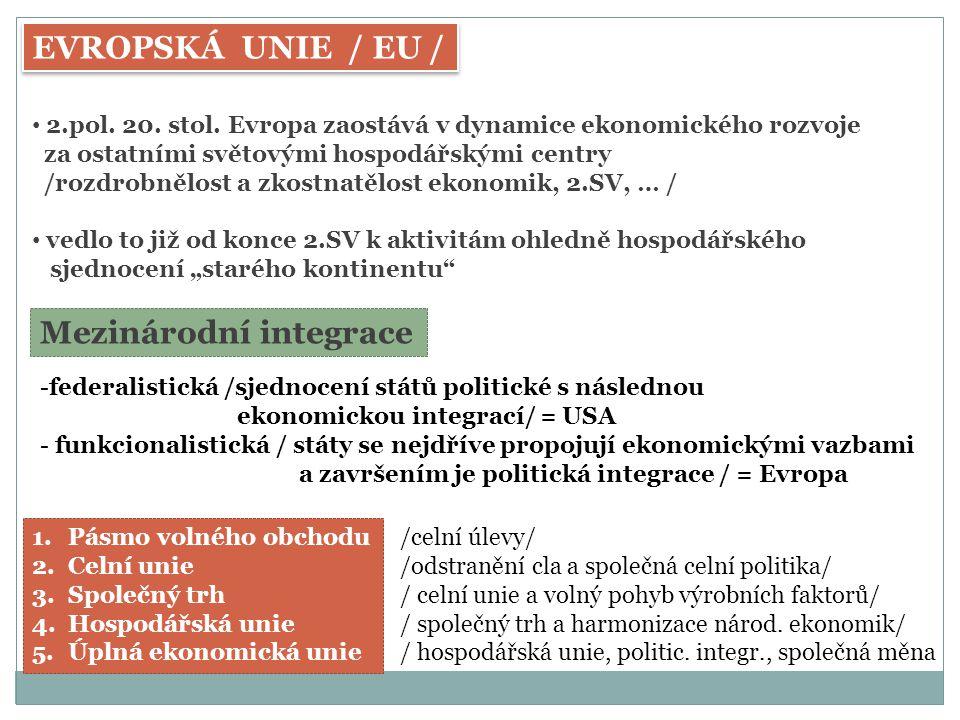EVROPSKÁ UNIE / EU / 2.pol. 20. stol. Evropa zaostává v dynamice ekonomického rozvoje za ostatními světovými hospodářskými centry /rozdrobnělost a zko