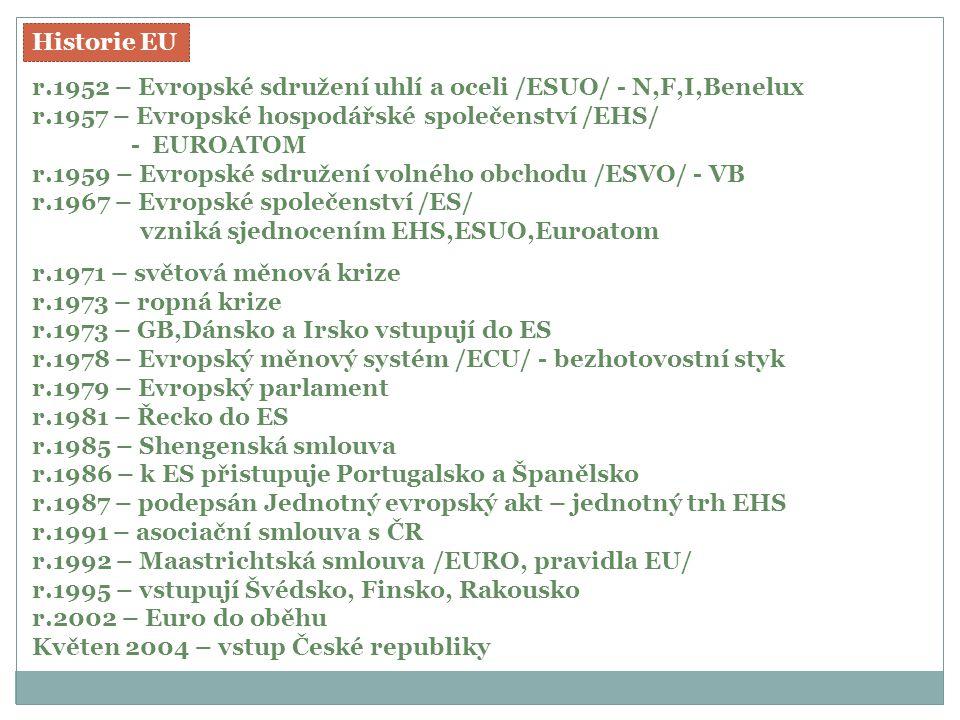 Historie EU r.1952 – Evropské sdružení uhlí a oceli /ESUO/ - N,F,I,Benelux r.1957 – Evropské hospodářské společenství /EHS/ - EUROATOM r.1959 – Evrops