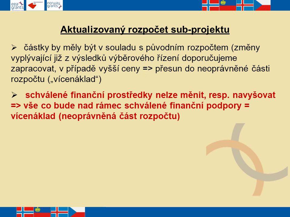 """Aktualizovaný rozpočet sub-projektu  částky by měly být v souladu s původním rozpočtem (změny vyplývající již z výsledků výběrového řízení doporučujeme zapracovat, v případě vyšší ceny => přesun do neoprávněné části rozpočtu (""""vícenáklad )  schválené finanční prostředky nelze měnit, resp."""