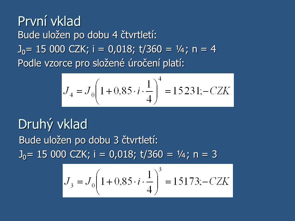 První vklad Bude uložen po dobu 4 čtvrtletí: J 0 = 15 000 CZK; i = 0,018; t/360 = ¼; n = 4 Podle vzorce pro složené úročení platí: Druhý vklad Bude uložen po dobu 3 čtvrtletí: J 0 = 15 000 CZK; i = 0,018; t/360 = ¼; n = 3