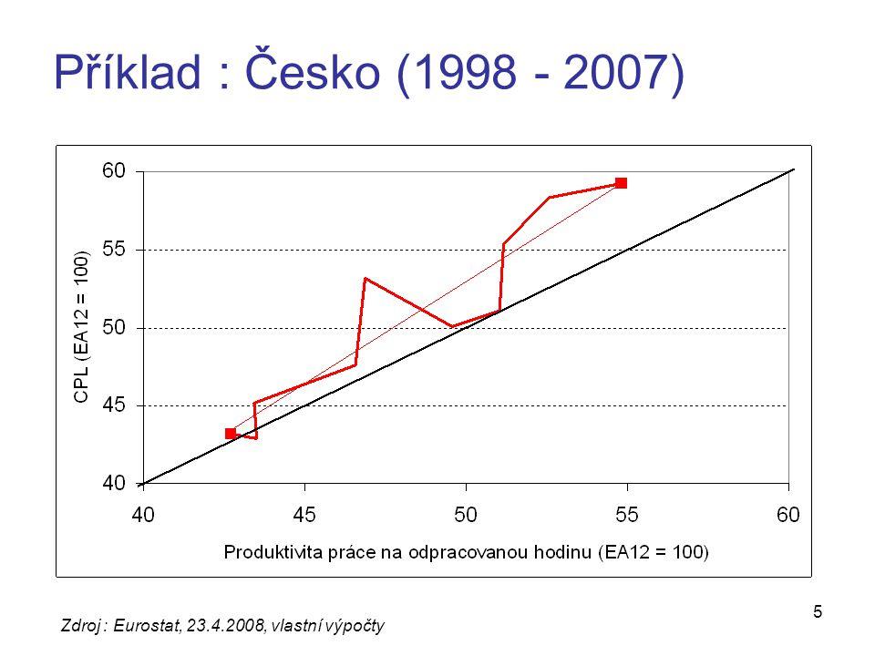 5 Příklad : Česko (1998 - 2007) Zdroj : Eurostat, 23.4.2008, vlastní výpočty