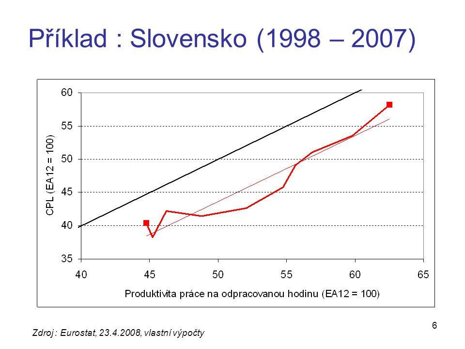 7 Příklad : Litva (1998 – 2007) Zdroj : Eurostat, 23.4.2008, vlastní výpočty