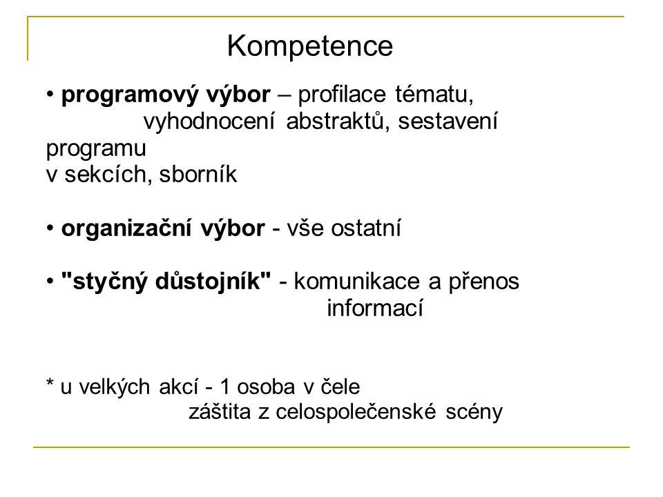 Prezentace a výstupy přednášky zvané referáty přihlášené a schválené pro přednášku (abstrakt) referáty doporučené pro formu posteru poster (plakátové sdělení) workshop ; ochutnávka sborník (publikace) - podstatné pro autory (v akademické sféře, ale i jinde) formy: tištěná (ISBN, ISSN), lektorováno, jazyková a grafická úprava tištěná + CD-ROM (ISBN,ISSN) CD-ROM internet Sdělit předem - časový limit na přednášku; rozsah textu pro publikaci Možnosti IT - audionahrávky, videokonference, videoklipy, streamování,...