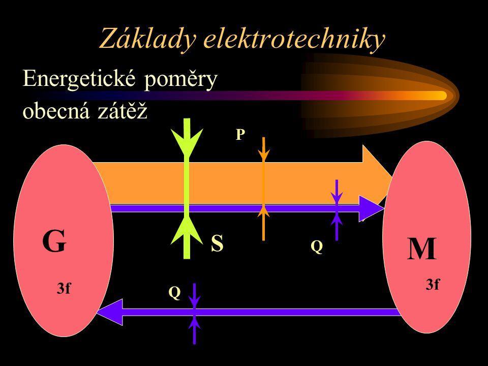 Základy elektrotechniky Energetické poměry obecná zátěž Q Q P S G M 3f