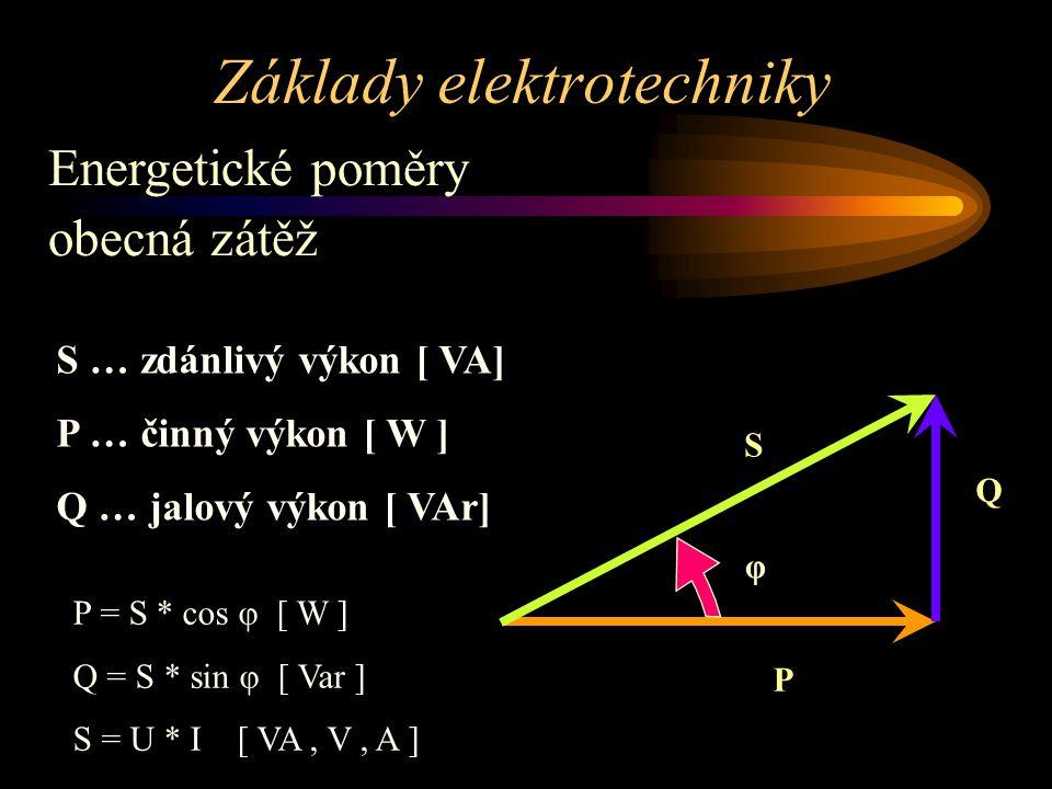 Základy elektrotechniky Energetické poměry obecná zátěž S … zdánlivý výkon [ VA] P … činný výkon [ W ] Q … jalový výkon [ VAr] P S Q φ P = S * cos φ [