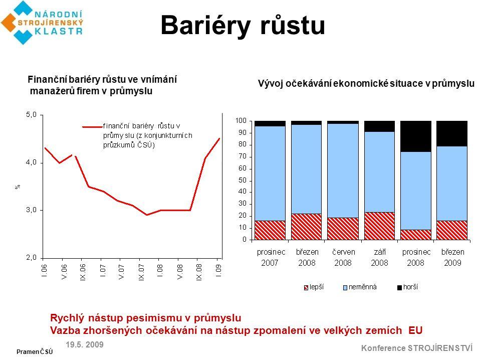 Vývoj očekávání ekonomické situace v průmyslu Finanční bariéry růstu ve vnímání manažerů firem v průmyslu Bariéry růstu 19.5. 2009 Konference STROJÍRE