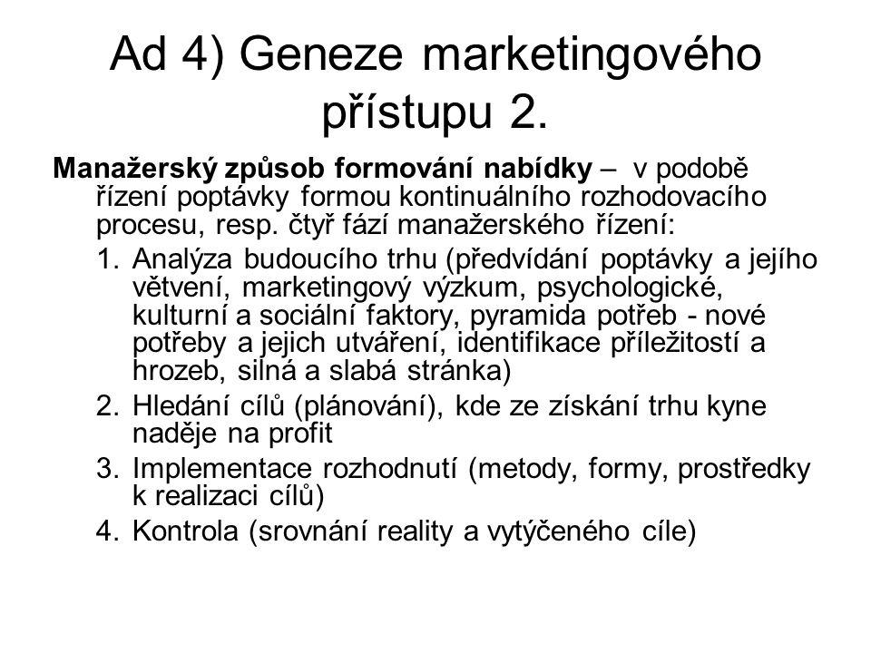 Ad 4) Geneze marketingového přístupu 2. Manažerský způsob formování nabídky – v podobě řízení poptávky formou kontinuálního rozhodovacího procesu, res