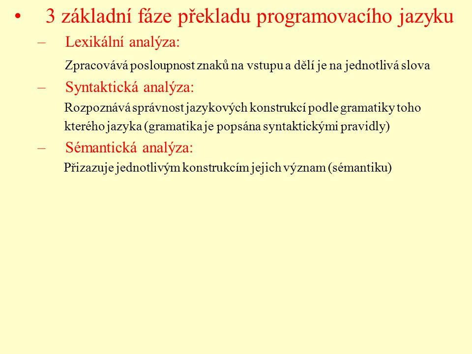 3 základní fáze překladu programovacího jazyku –Lexikální analýza: Zpracovává posloupnost znaků na vstupu a dělí je na jednotlivá slova –Syntaktická a