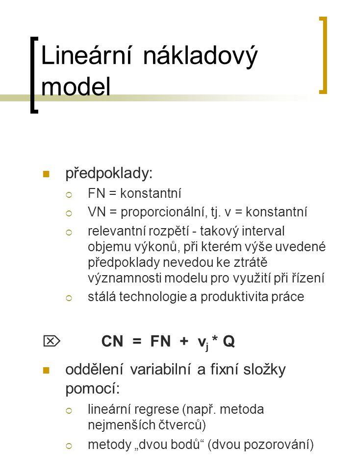 Lineární nákladový model předpoklady:  FN = konstantní  VN = proporcionální, tj. v = konstantní  relevantní rozpětí - takový interval objemu výkonů