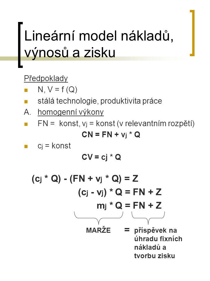 Lineární model nákladů, výnosů a zisku Předpoklady N, V = f (Q) stálá technologie, produktivita práce A. homogenní výkony FN = konst, v j = konst (v r