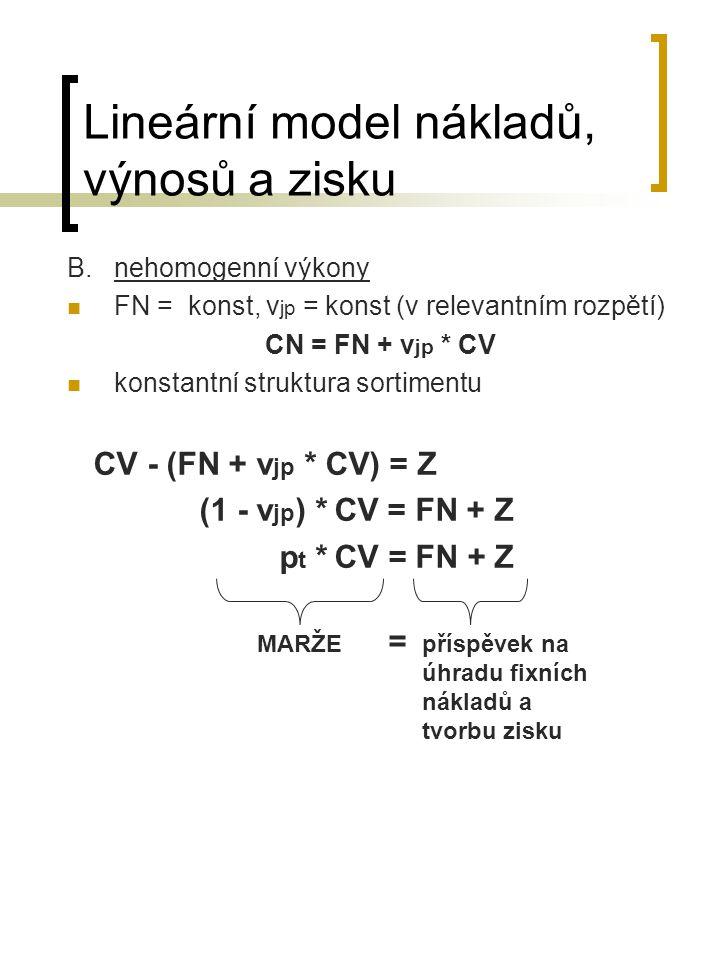 Lineární model nákladů, výnosů a zisku B. nehomogenní výkony FN = konst, v jp = konst (v relevantním rozpětí) CN = FN + v jp * CV konstantní struktura